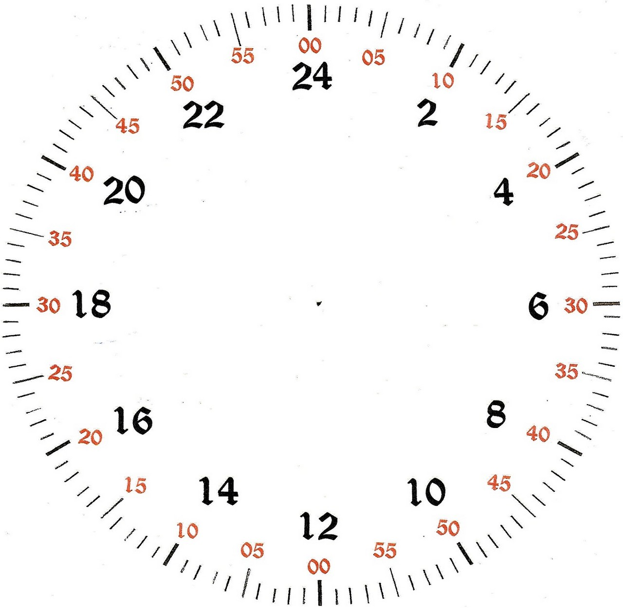 Clock Face With Minutes Printable Image Learning Printable
