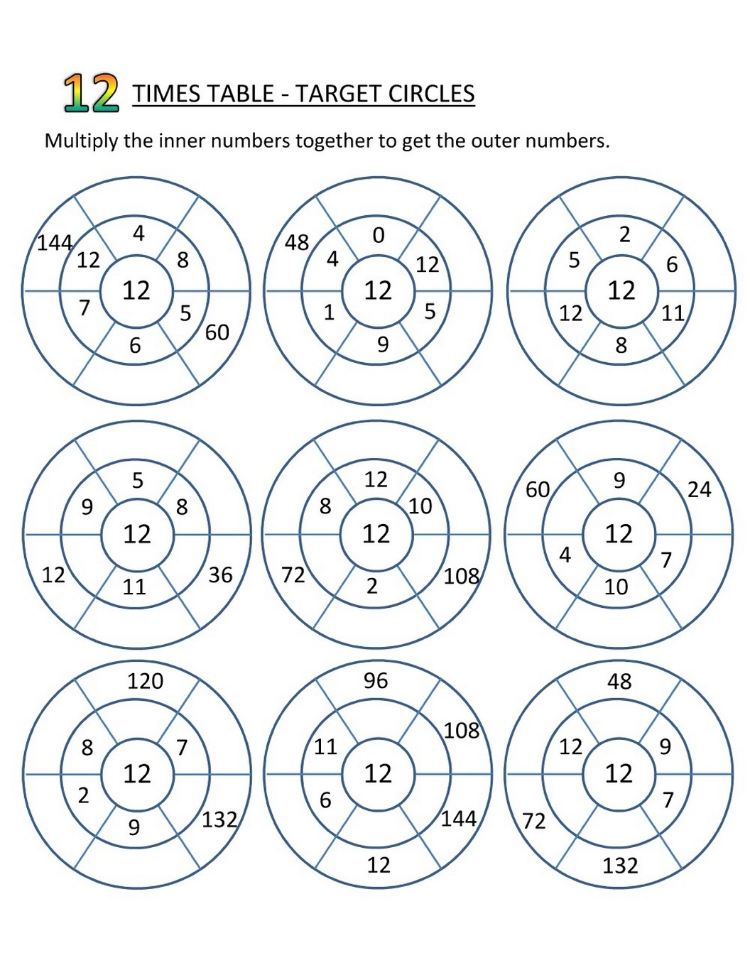 Times Tables Practice Sheets Printable