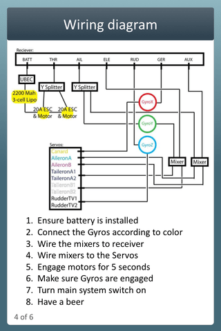 iphone 5 cord wiring diagram wiring diagram wiring of lightning cable diagram