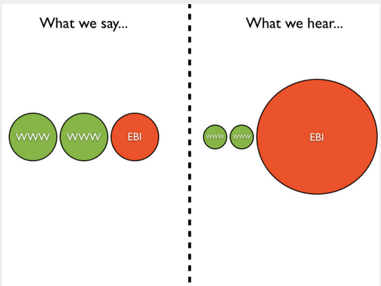 Image taken from http://fullonlearning.com/2013/05/27/even-better-if-we-specifically-focused-on-what-went-well/