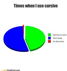 http://www.picsxd.com/2010/11/funny-and-so-true-graphs.html