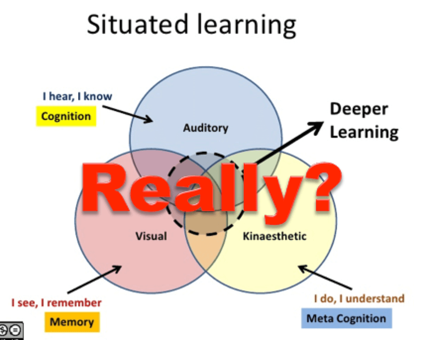 Situational Theory Of Social Learning
