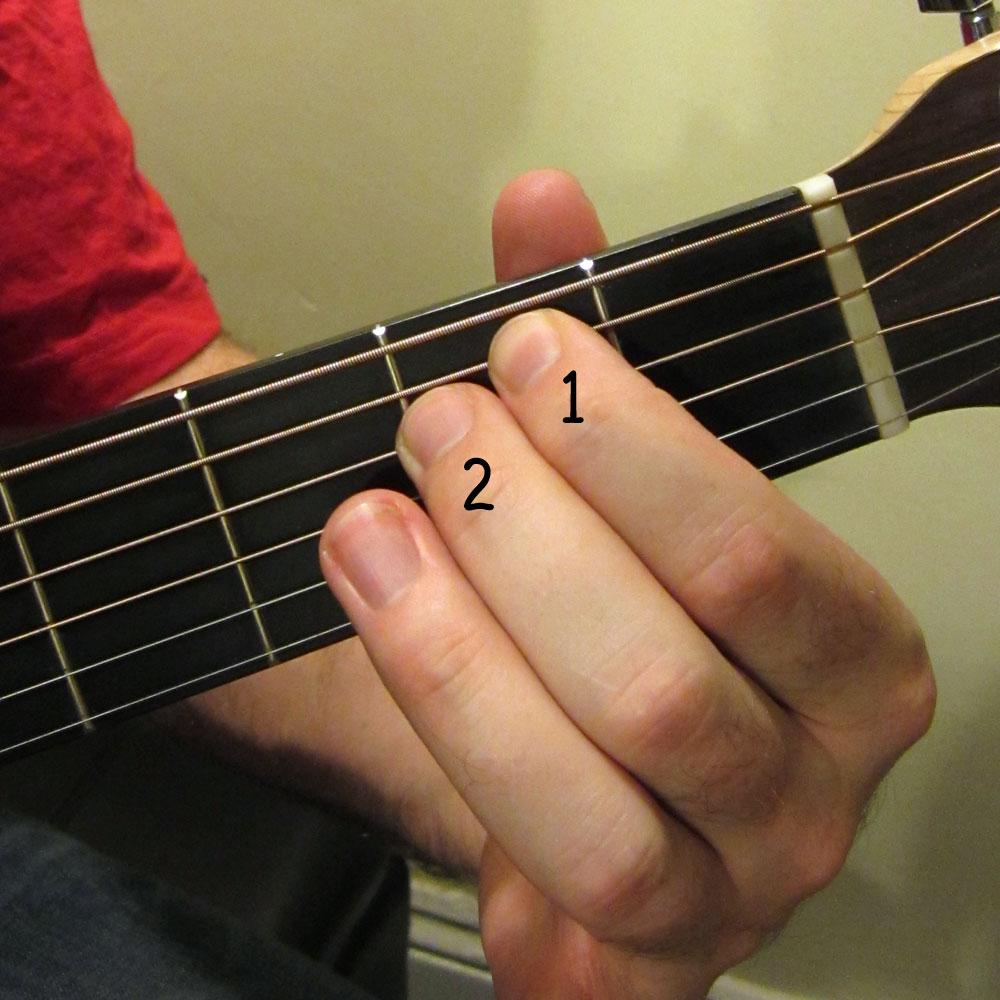 F Guitar Finger Placement