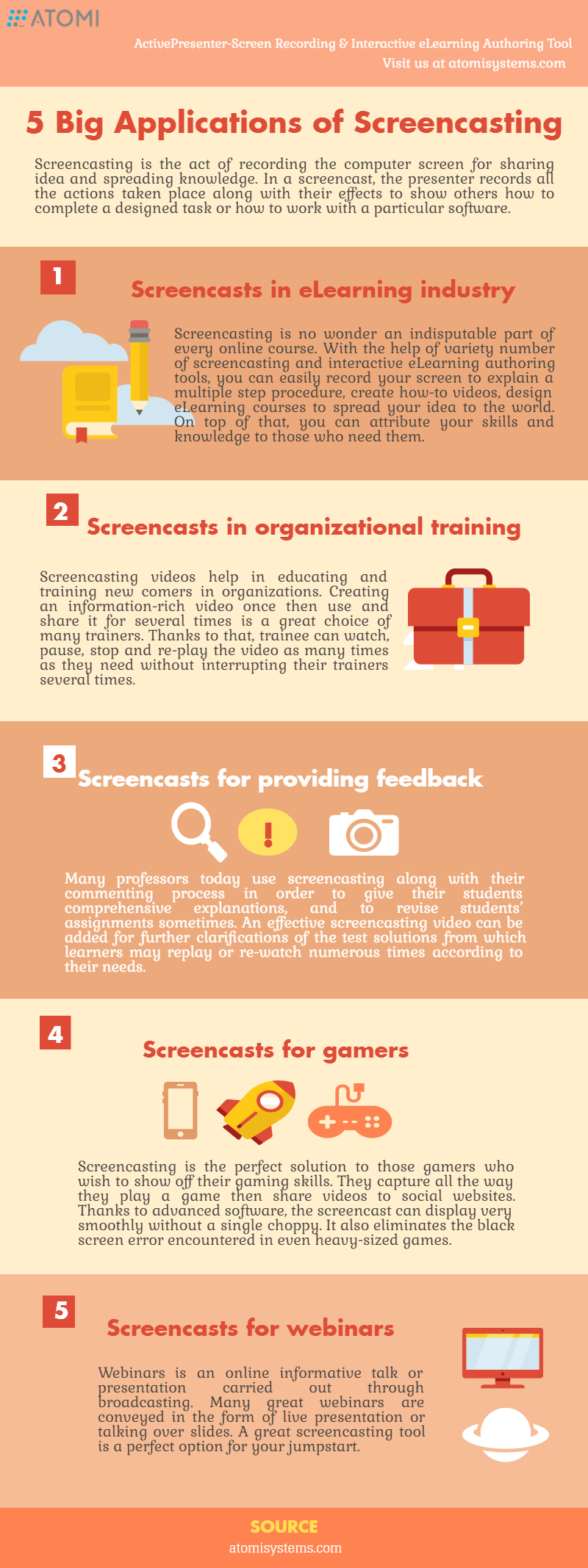 Different Ways to Use Screencasting for Your Online Courses