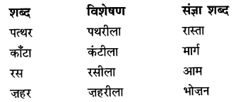 NCERT Solutions for Class 6 Hindi Vasant Chapter 12 संसार पुस्तक है 2