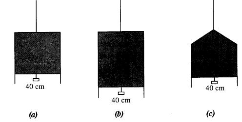 NCERT Solutions for Class 11 Physics Chapter 10 Mechanical Properties of Fluids 13