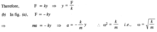 NCERT Solutions for Class 11 Physics Chapter 14 Oscillations 14