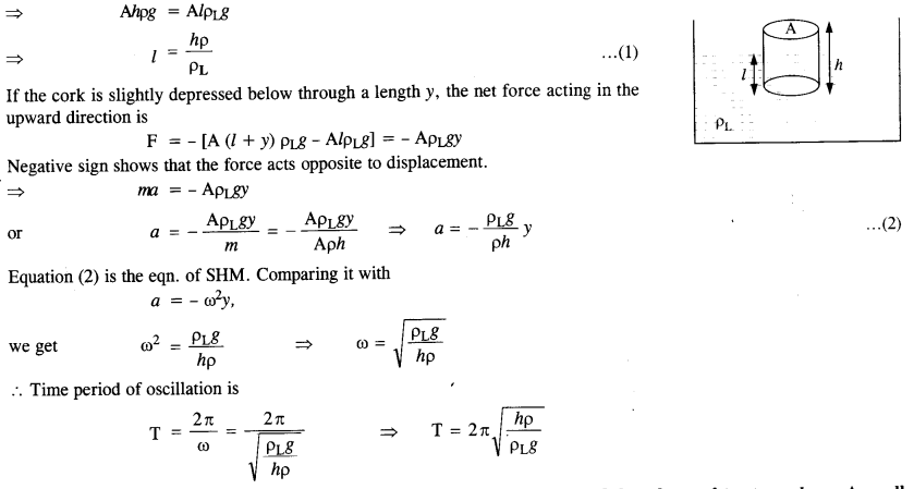 NCERT Solutions for Class 11 Physics Chapter 14 Oscillations 23