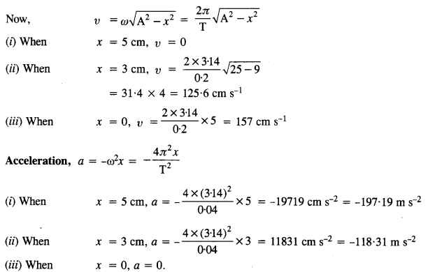 NCERT Solutions for Class 11 Physics Chapter 14 Oscillations 31