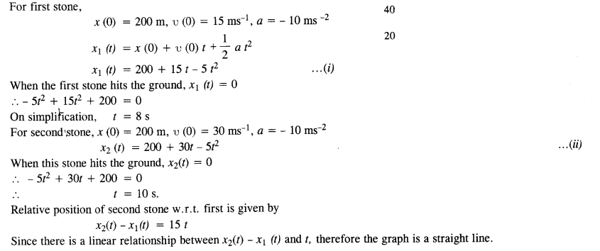 NCERT Solutions for Class 11 Physics Chapter 3 Motion in a Straight Line 31