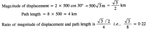 NCERT Solutions for Class 11 Physics Chapter 4 Motion in a Plane 15