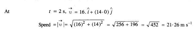 NCERT Solutions for Class 11 Physics Chapter 4 Motion in a Plane 30