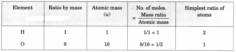 Atoms and Molecules Class 9 Extra Questions and Answers Science Chapter 3 img 19