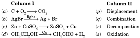 MCQ Questions for Class 10 Science Chapter 1 Chemical Reactions and Equations with Answers