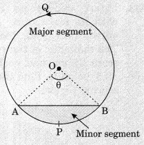 Areas related to Circles Class 10 Notes Maths Chapter 12 4