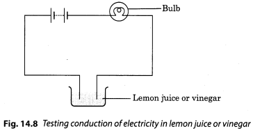 Chemical Effects of Electric Current Class 8 Extra Questions and Answers Science Chapter 14 1