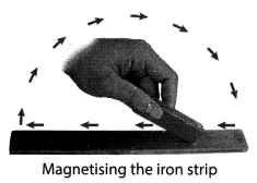 Fun with Magnets Class 6 Extra Questions and Answers Science Chapter 13 2