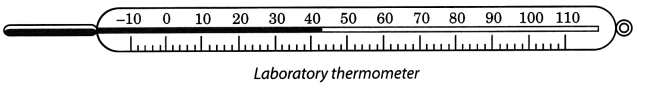 Heat Class 7 Extra Questions and Answers Science Chapter 4 2