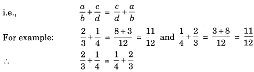 Rational Numbers Class 8 Notes Maths Chapter 1
