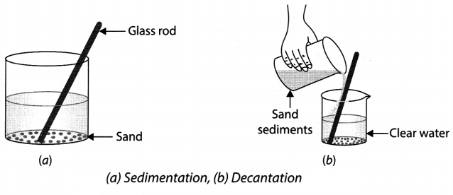 Separation of Substances Class 6 Notes Science Chapter 5 3