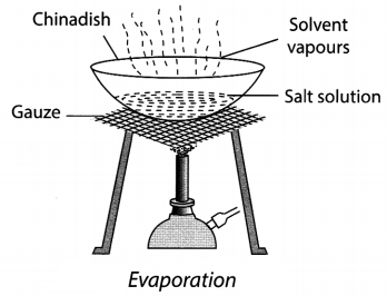 Separation of Substances Class 6 Notes Science Chapter 5 5