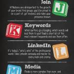 Effective Personal Branding Leads to Successful Career [INFOGRAPHIC]