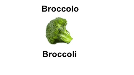Names of vegetables