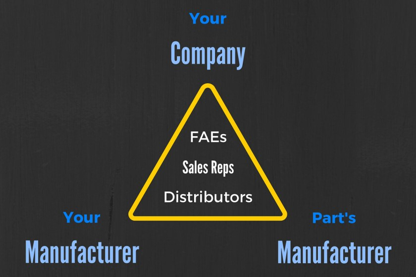 FAEs, Sales Reps, Distributors, and you