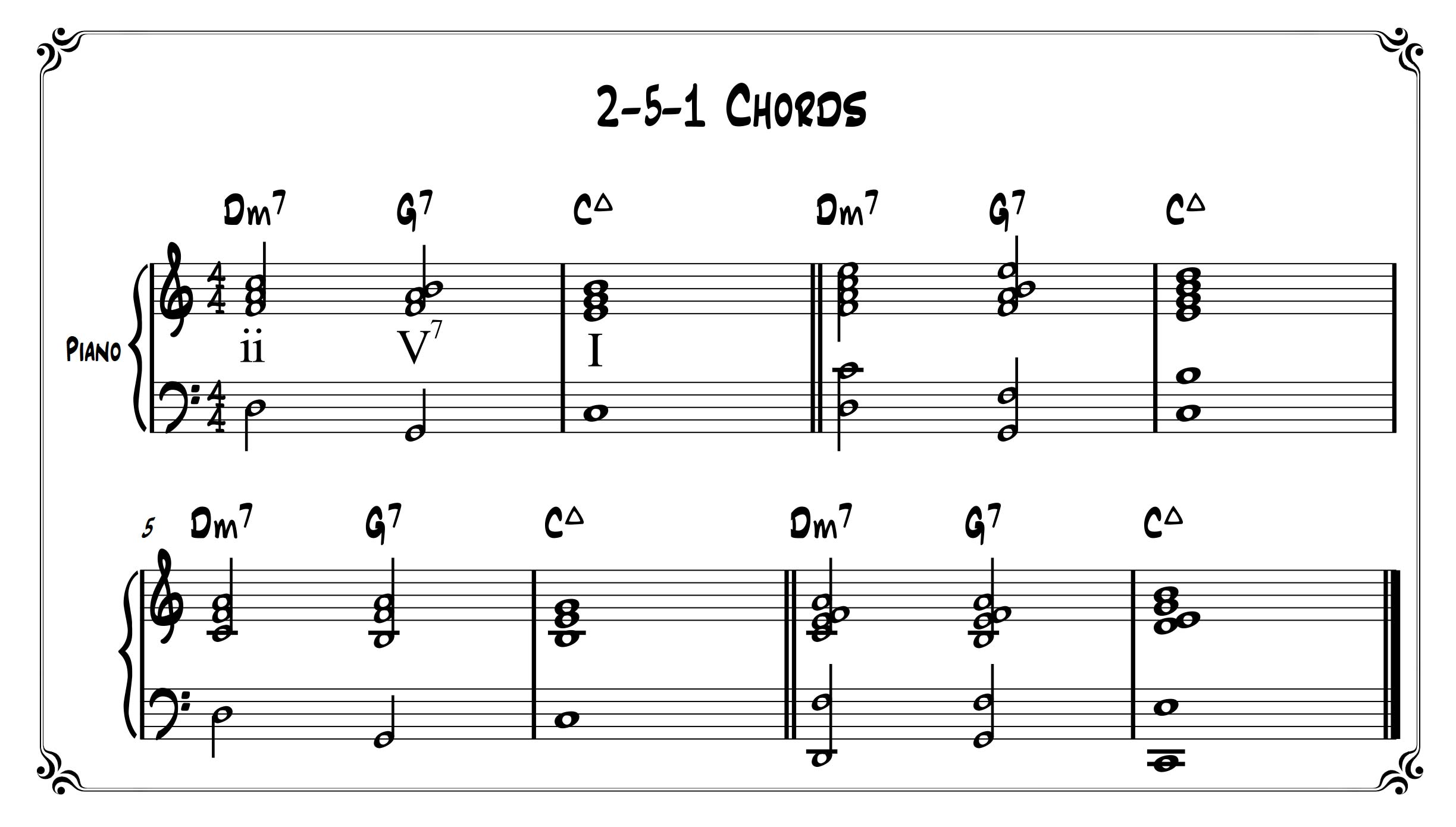 Rhythm Worksheet For Beginners