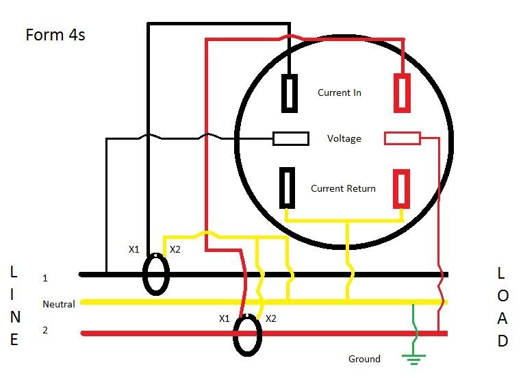 form 4s meter wiring diagram learn metering 4 Wire Meter Base Wiring
