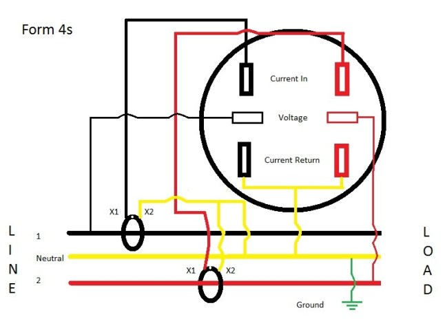 single phase ct wiring diagrams 4s ct wiring diagrams form 4s meter wiring diagram - learn metering