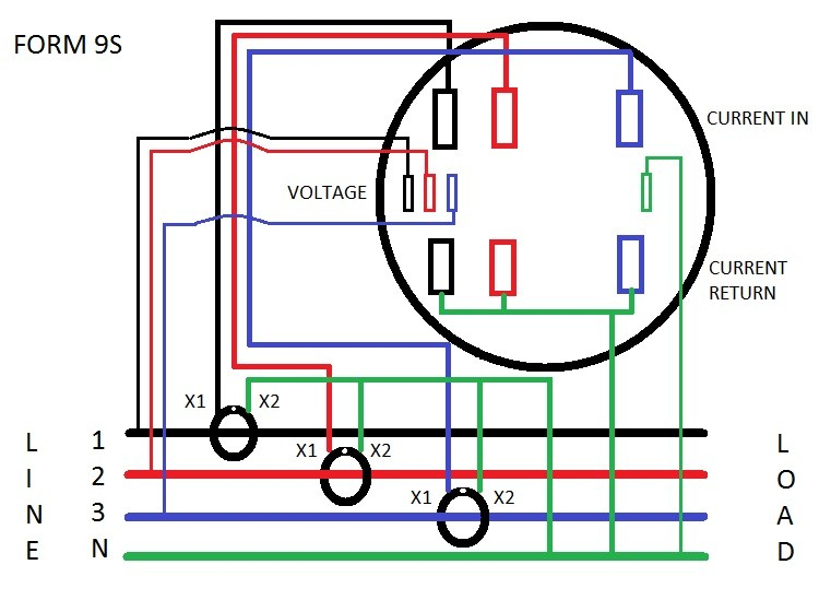 9s ct metering wiring diagram single outlet switch wiring