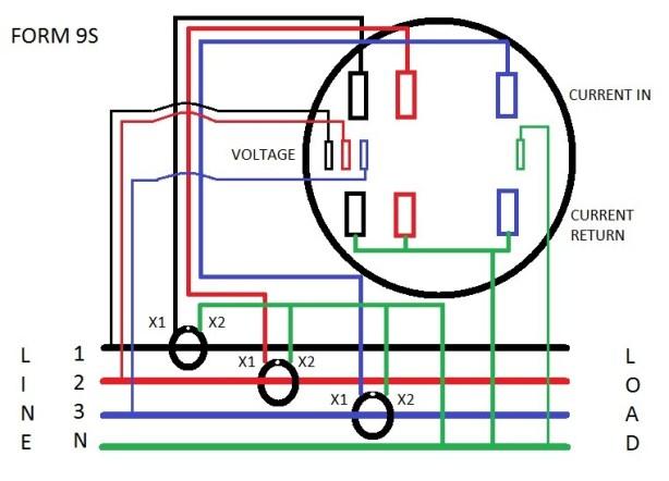 Form 9s Meter Wiring Diagram  Learn Metering