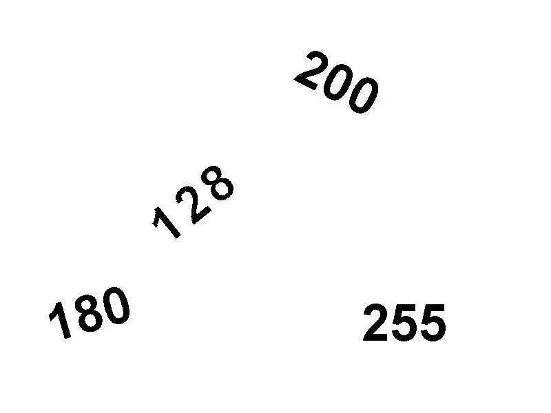 Inverse Binary Threshold Example
