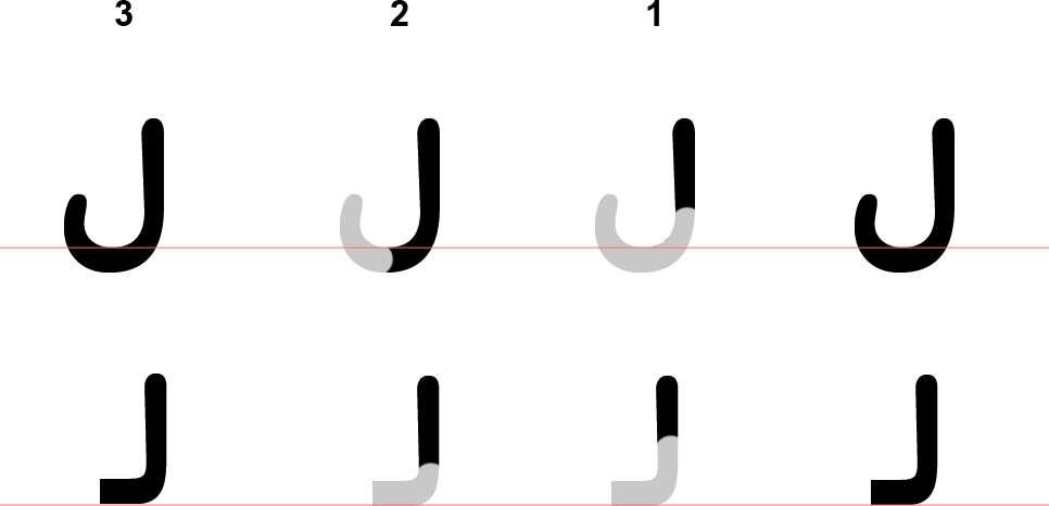 Learn how to write persian alphabet twenty seventh letter lam farsi alphabet stopboris Choice Image