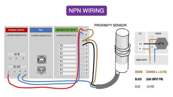 what is the difference between pnp and npn  learn robotics