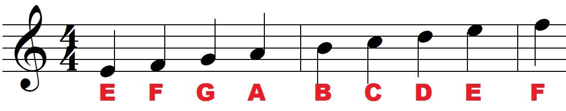 It Now Who Saxophone Be Alto Can