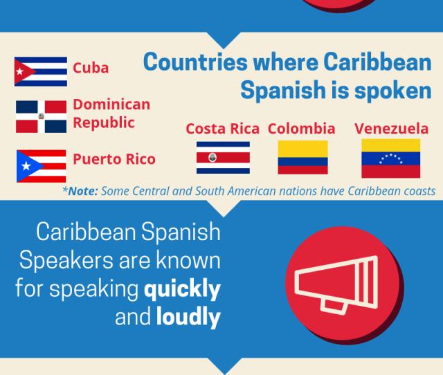 Caribbean Spanish Infographic