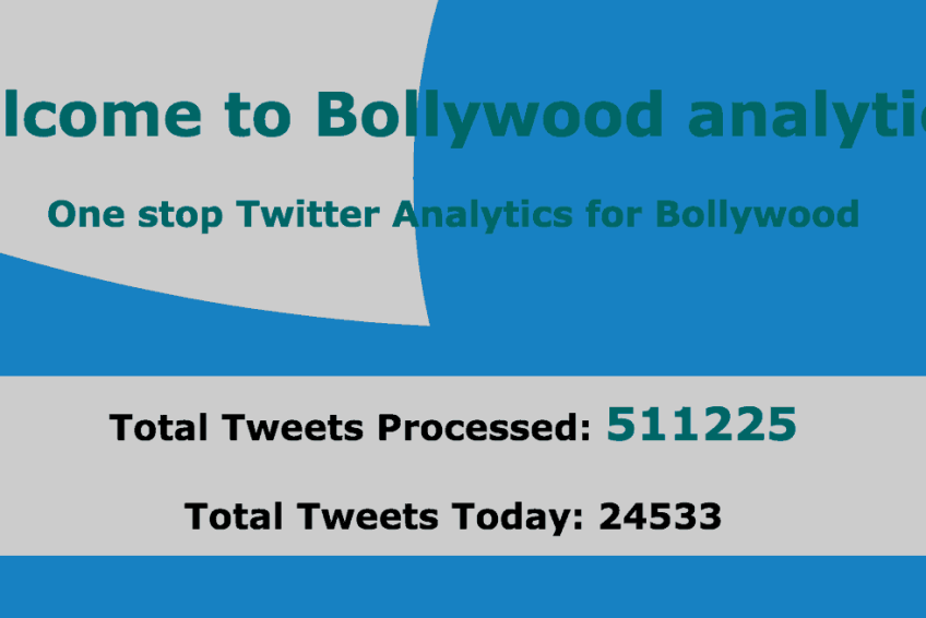 Introducing Bollywood Analytics : www.bollywoodanalytics.com