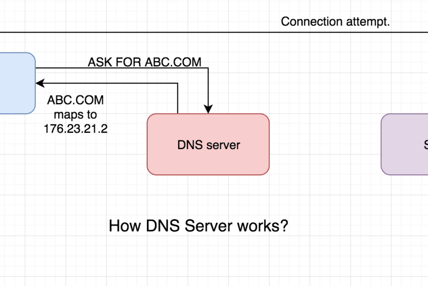 What is a nameserver and how to run one?