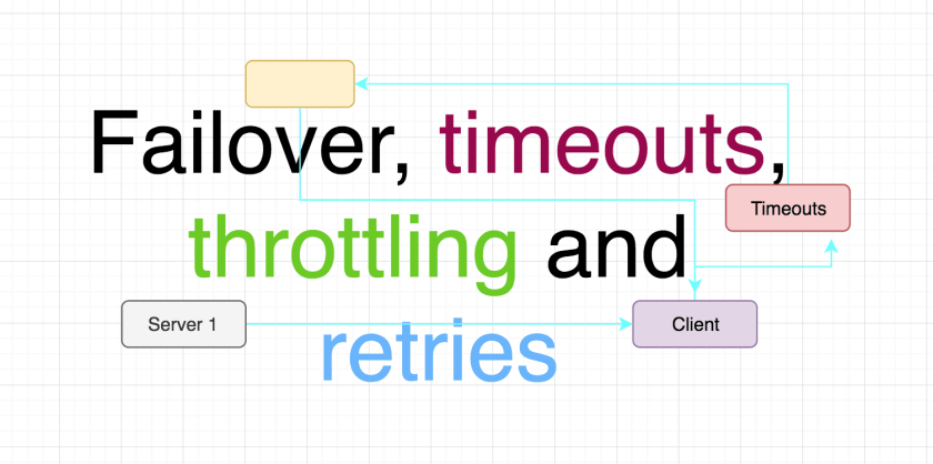 Failover, timeouts, throttling and retries