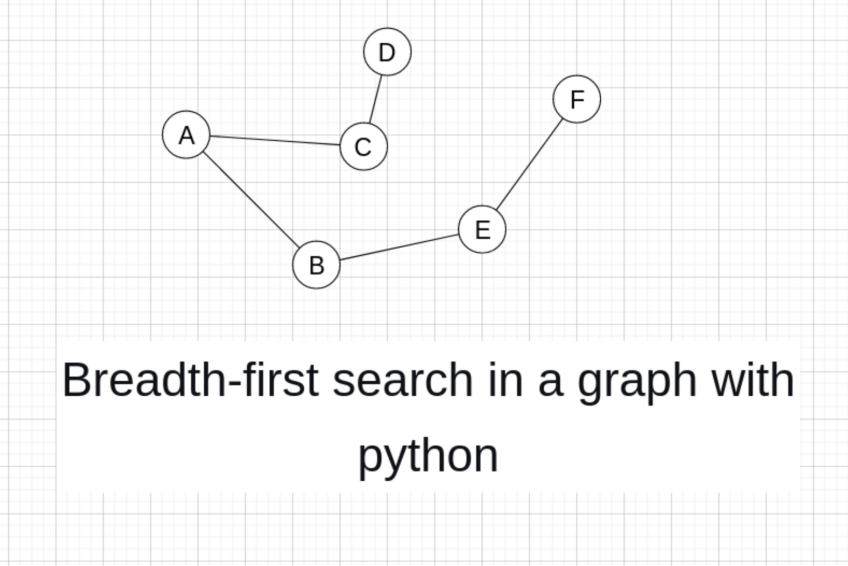 Breadth-first search in a graph with python