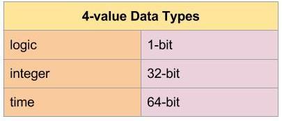 Data Types_2
