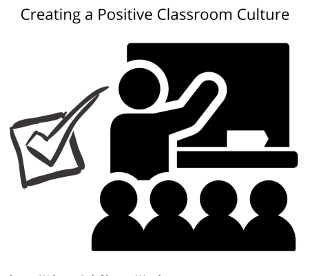 How to create a positive classroom culture