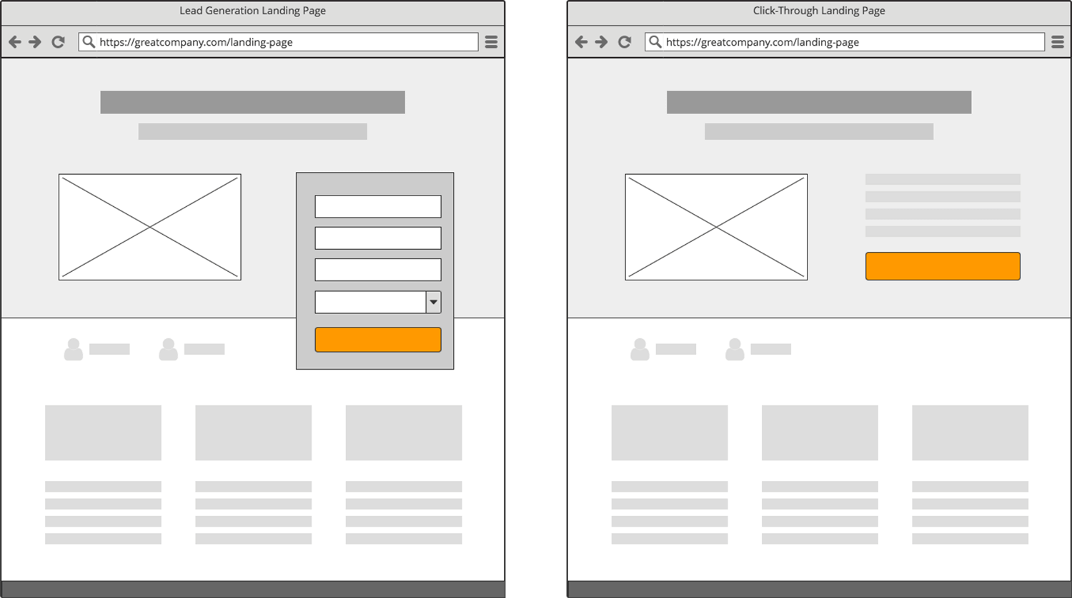 Two different types of landing pages.