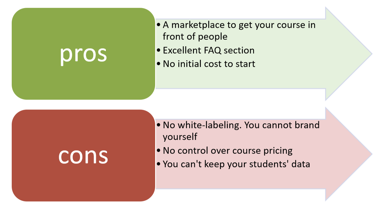 a diagram with the pros and cons of udemy