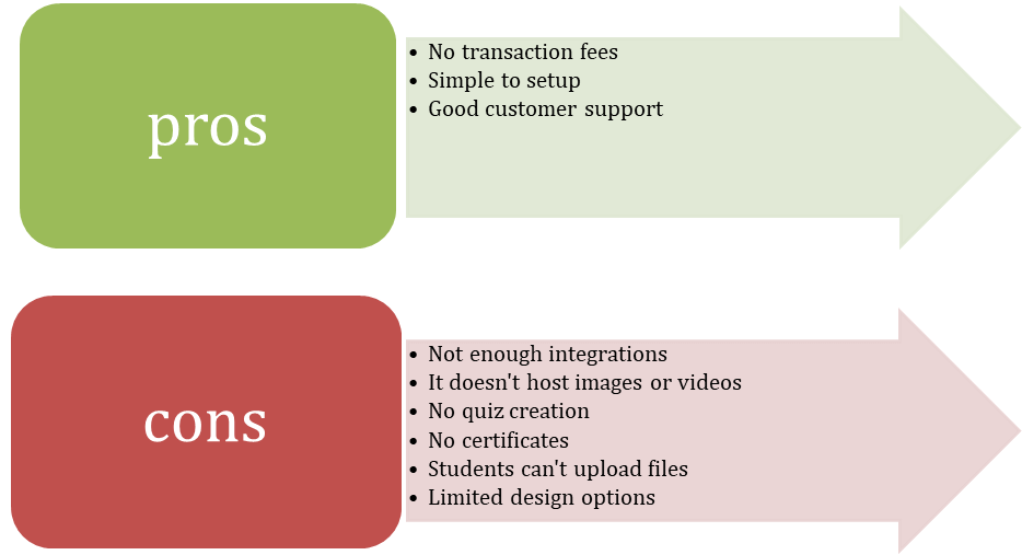 a diagram of the pros and cons of teachery