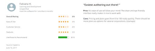 Elucidat reviews 2