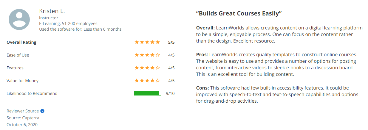 Capterra LearnWorlds Review