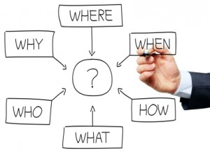 Pertanyaan Pokok Bisnis Plan